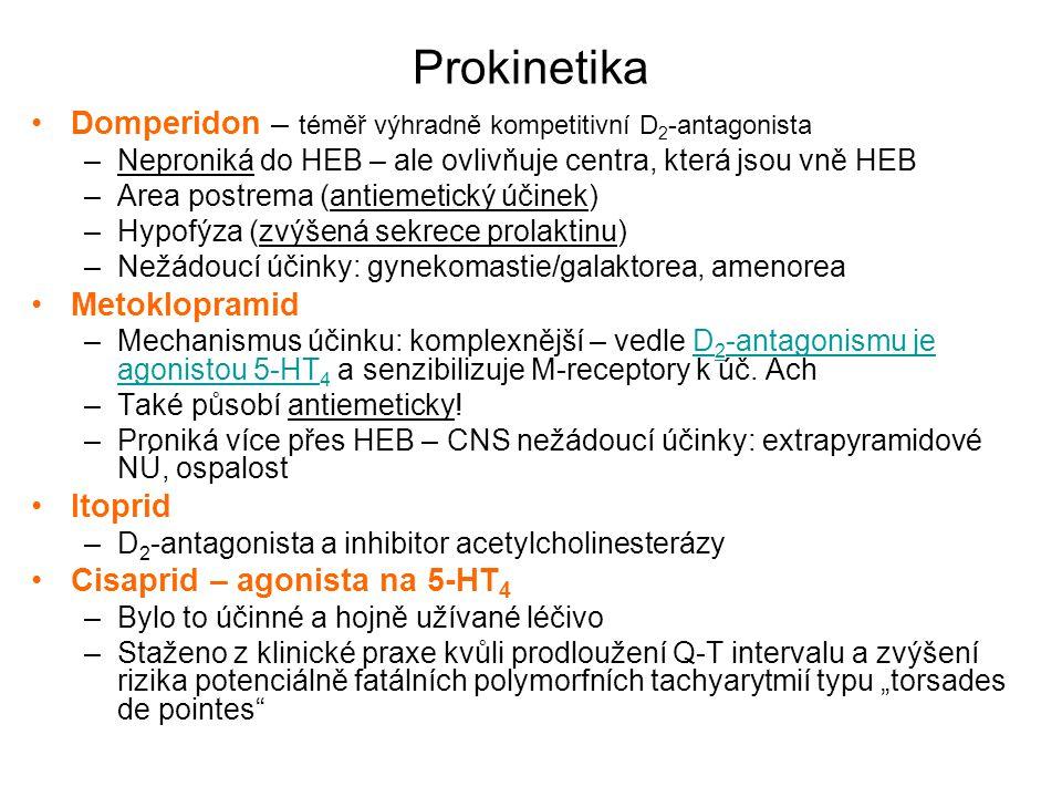 Prokinetika Domperidon – téměř výhradně kompetitivní D2-antagonista