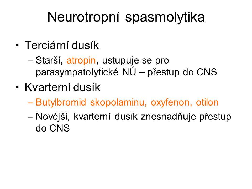 Neurotropní spasmolytika
