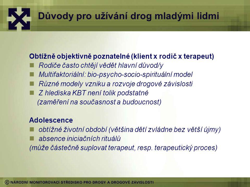 Důvody pro užívání drog mladými lidmi