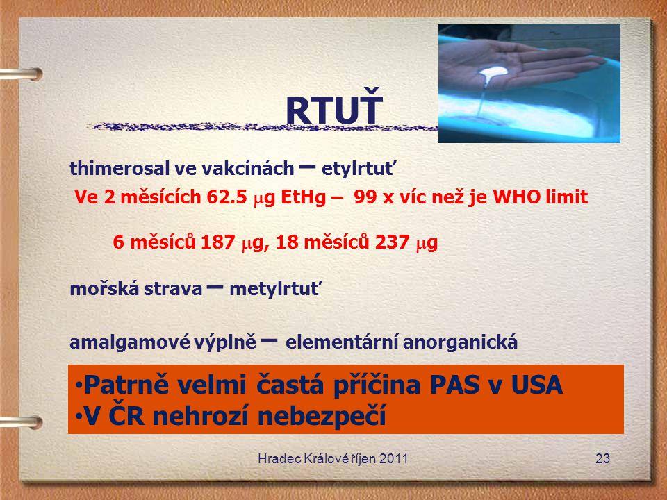 RTUŤ Patrně velmi častá příčina PAS v USA V ČR nehrozí nebezpečí