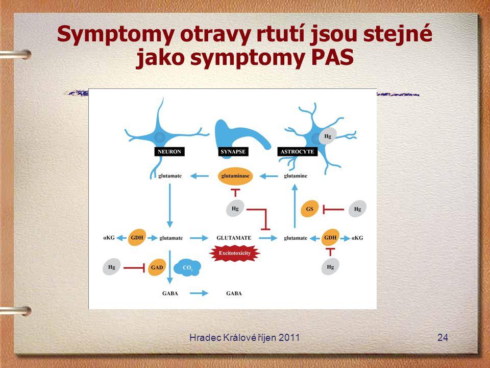 Symptomy otravy rtutí jsou stejné jako symptomy PAS
