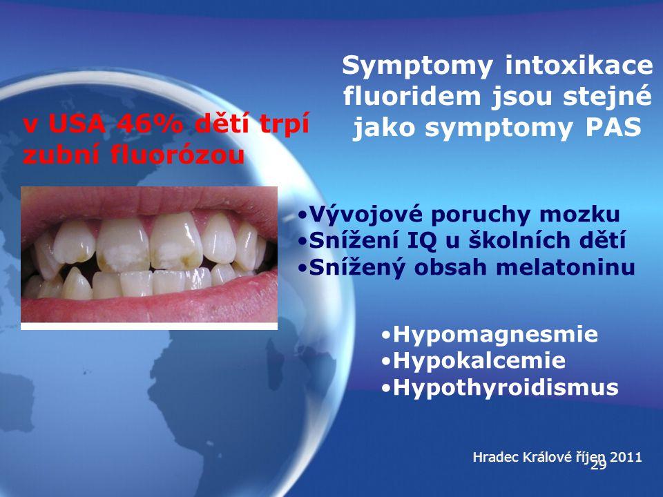 Symptomy intoxikace fluoridem jsou stejné jako symptomy PAS