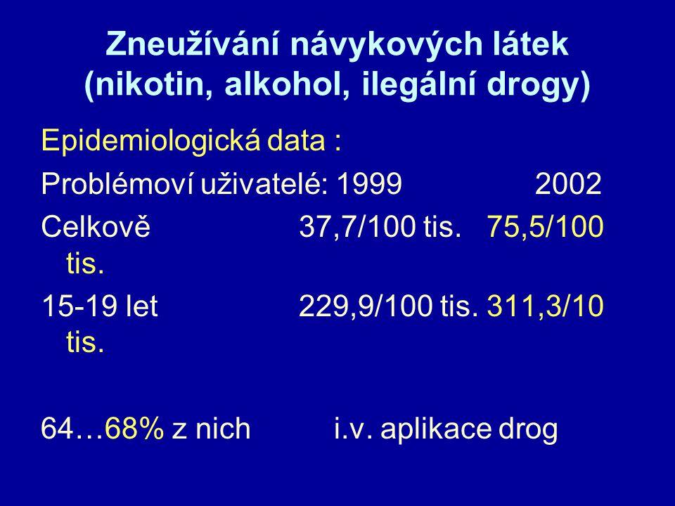 Zneužívání návykových látek (nikotin, alkohol, ilegální drogy)