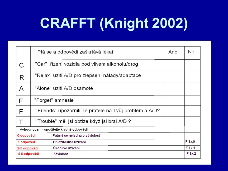 CRAFFT (Knight 2002)