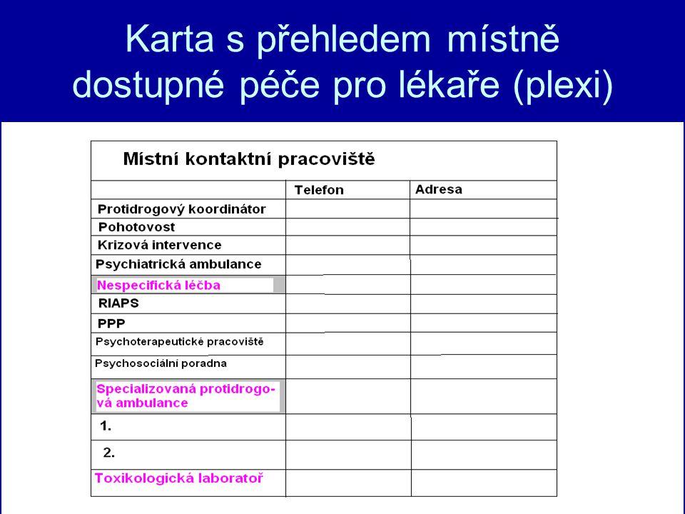 Karta s přehledem místně dostupné péče pro lékaře (plexi)