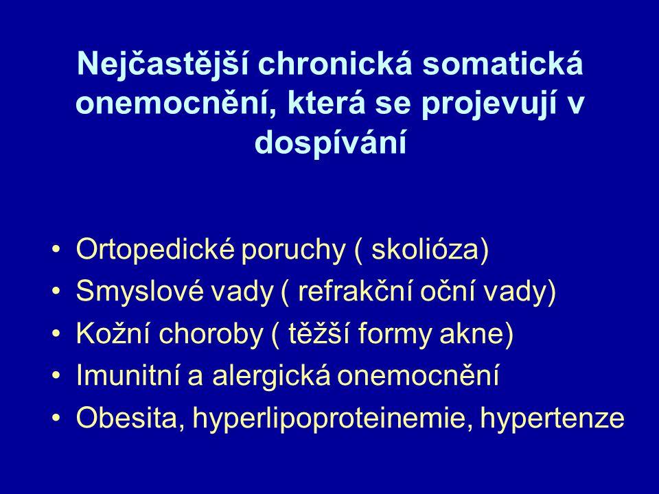 Nejčastější chronická somatická onemocnění, která se projevují v dospívání