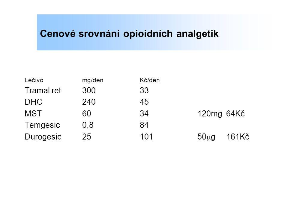 Cenové srovnání opioidních analgetik