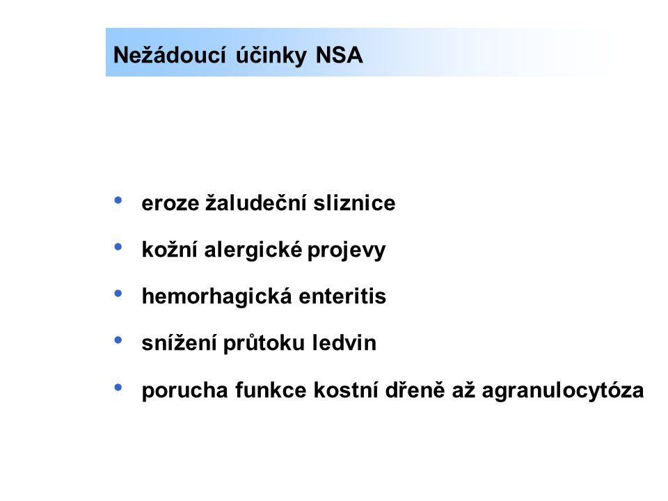 Nežádoucí účinky NSA eroze žaludeční sliznice kožní alergické projevy