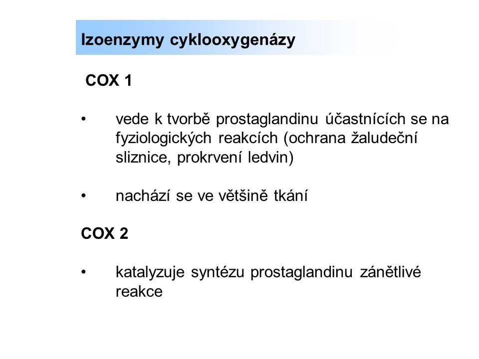 Izoenzymy cyklooxygenázy