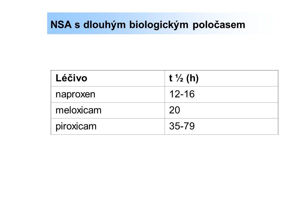 NSA s dlouhým biologickým poločasem