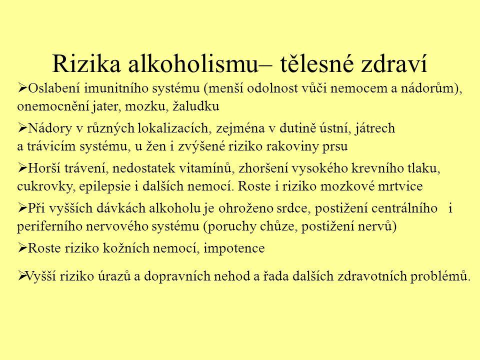 Rizika alkoholismu– tělesné zdraví