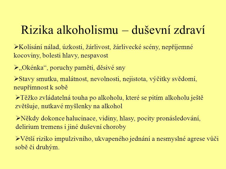 Rizika alkoholismu – duševní zdraví