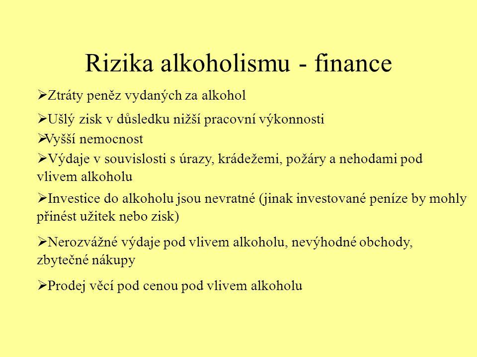 Rizika alkoholismu - finance