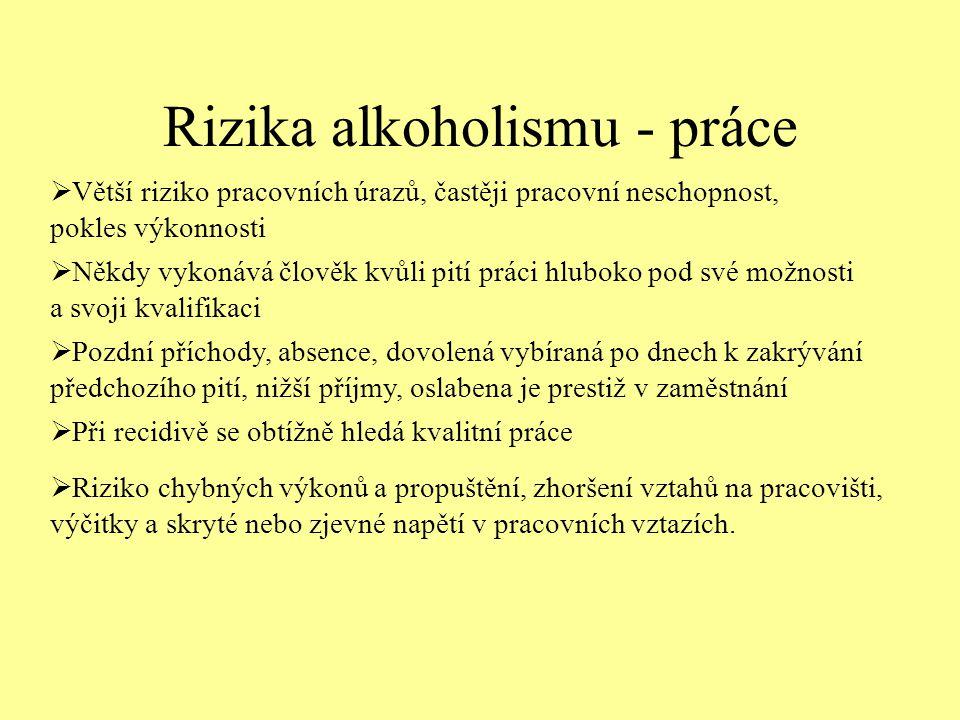 Rizika alkoholismu - práce