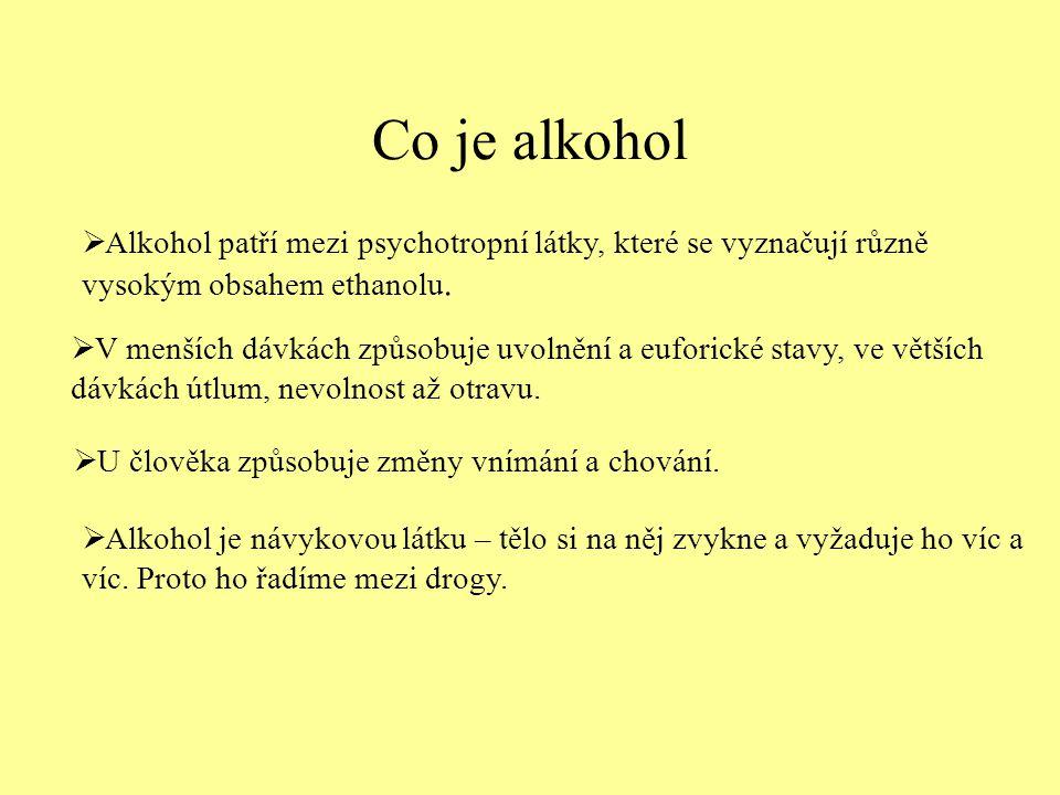 Co je alkohol Alkohol patří mezi psychotropní látky, které se vyznačují různě vysokým obsahem ethanolu.