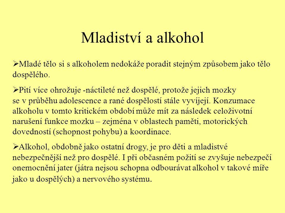 Mladiství a alkohol Mladé tělo si s alkoholem nedokáže poradit stejným způsobem jako tělo dospělého.