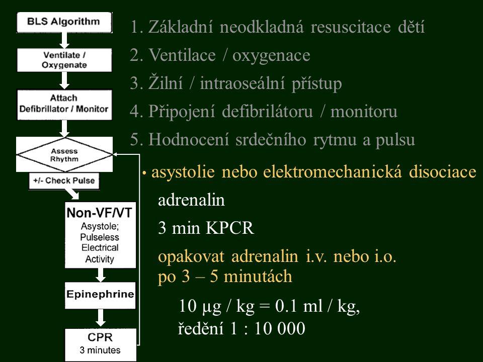 5. Hodnocení srdečního rytmu a pulsu