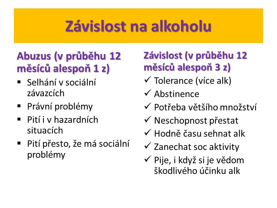 Závislost na alkoholu Abuzus (v průběhu 12 měsíců alespoň 1 z)