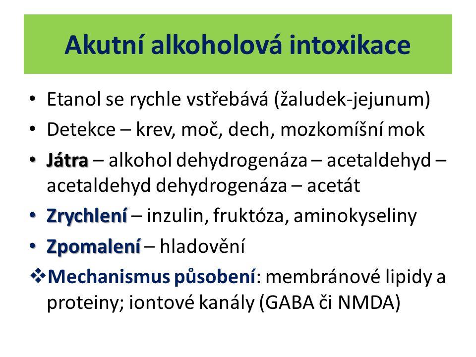 Akutní alkoholová intoxikace