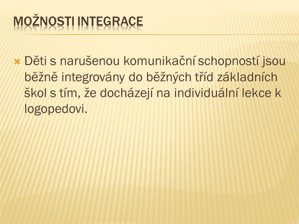 Možnosti integrace