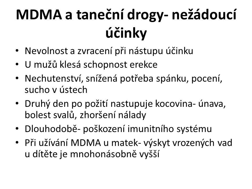 MDMA a taneční drogy- nežádoucí účinky