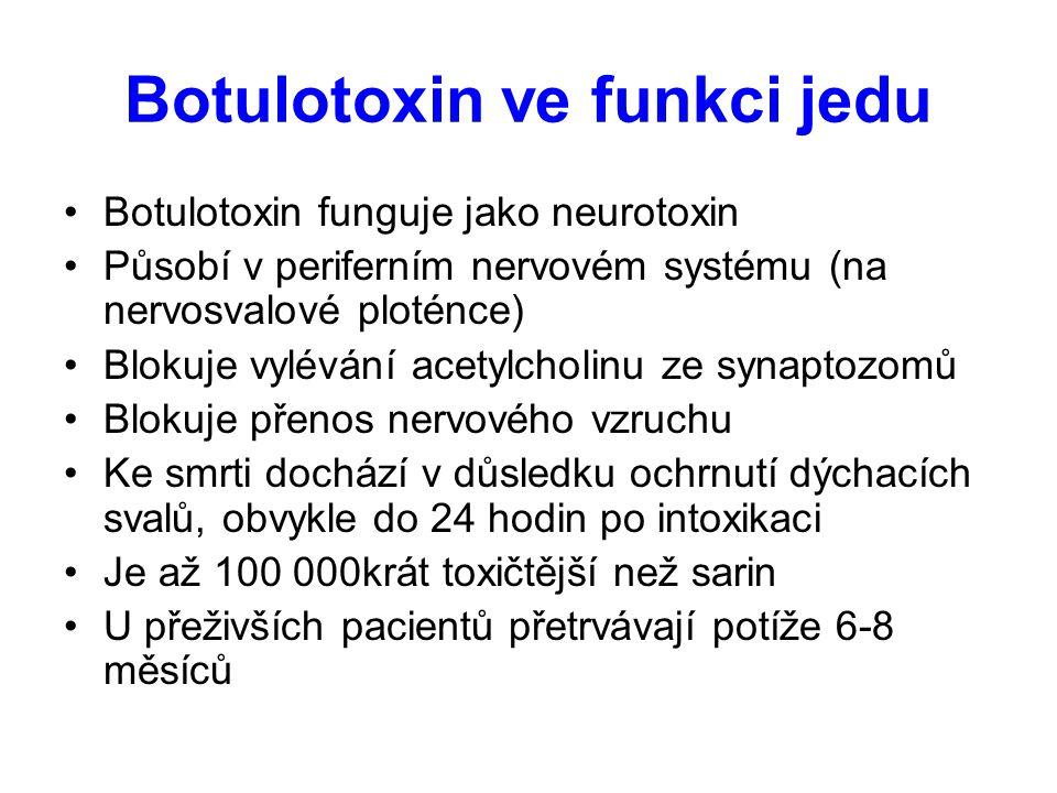Botulotoxin ve funkci jedu