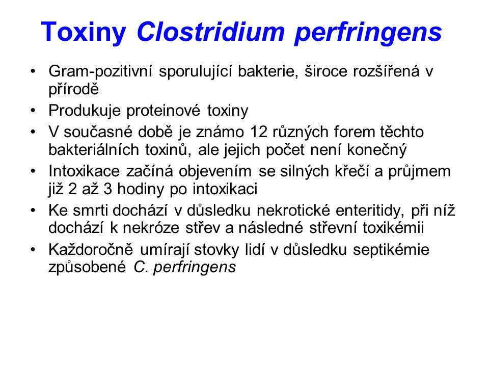 Toxiny Clostridium perfringens