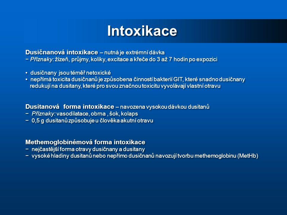 Intoxikace Dusičnanová intoxikace – nutná je extrémní dávka