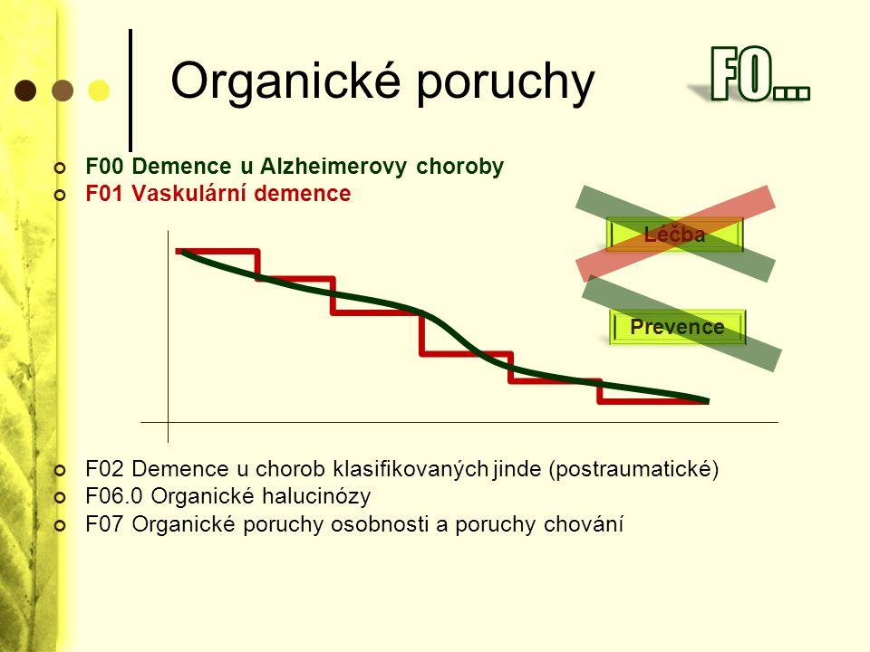 F0… Organické poruchy F00 Demence u Alzheimerovy choroby