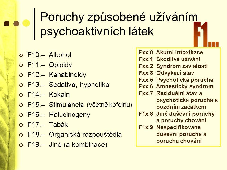 Poruchy způsobené užíváním psychoaktivních látek