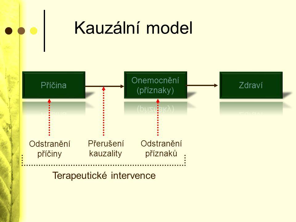 Kauzální model Terapeutické intervence Příčina Onemocnění (příznaky)