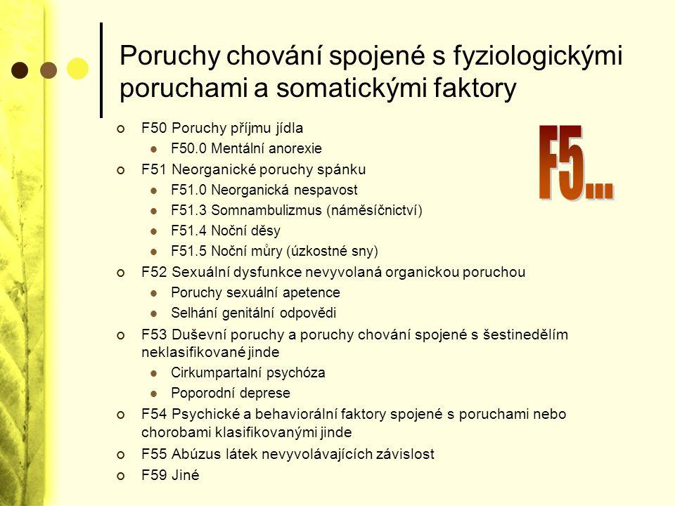 Poruchy chování spojené s fyziologickými poruchami a somatickými faktory