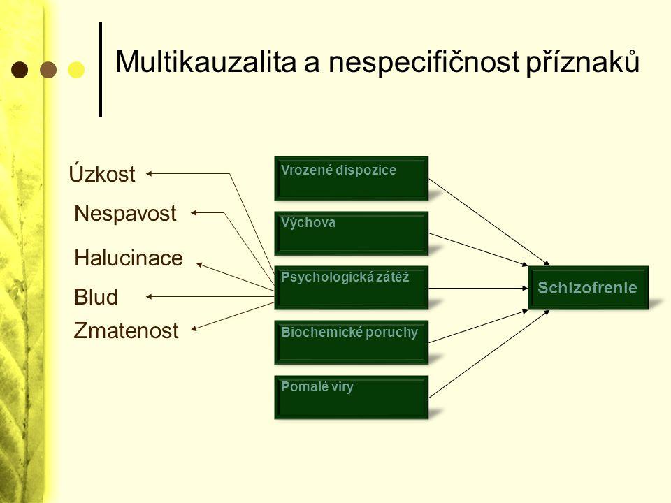 Multikauzalita a nespecifičnost příznaků