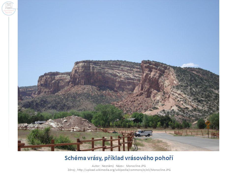 Schéma vrásy, příklad vrásového pohoří