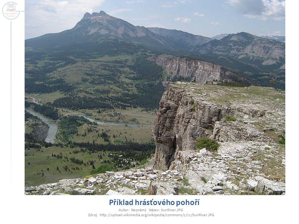 Příklad hrásťového pohoří