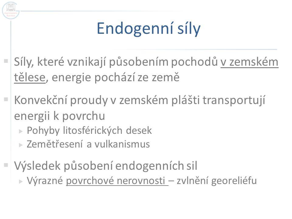 Endogenní síly Síly, které vznikají působením pochodů v zemském tělese, energie pochází ze země.