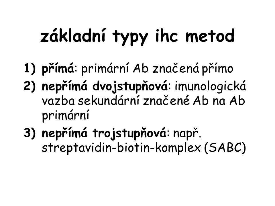 základní typy ihc metod