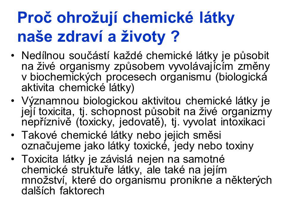 Proč ohrožují chemické látky naše zdraví a životy