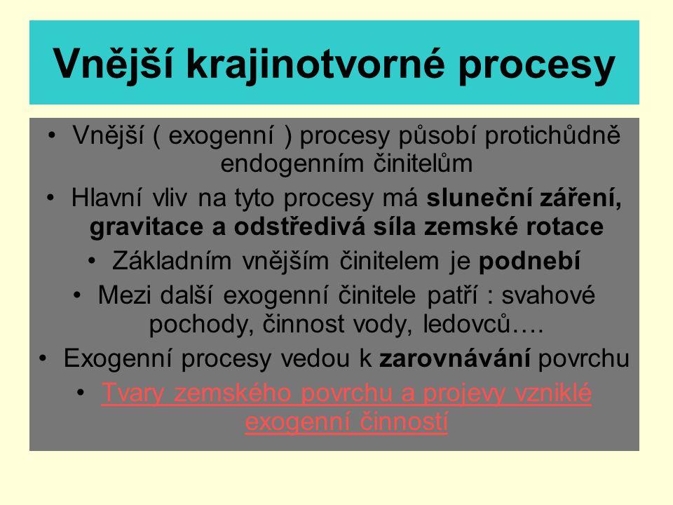 Vnější krajinotvorné procesy