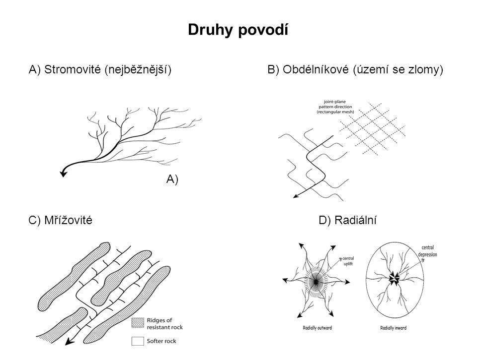 Druhy povodí A) Stromovité (nejběžnější) B) Obdélníkové (území se zlomy) A) C) Mřížovité.