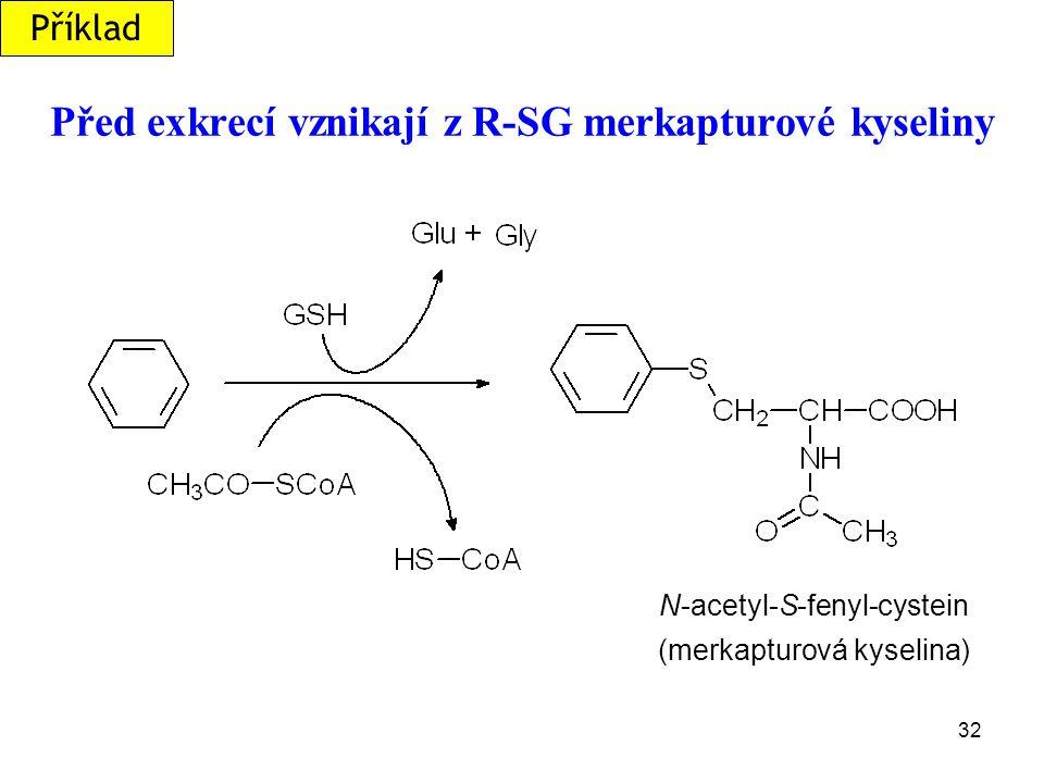 Před exkrecí vznikají z R-SG merkapturové kyseliny