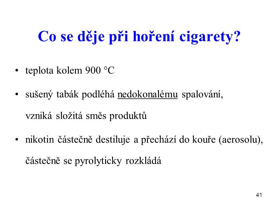 Co se děje při hoření cigarety
