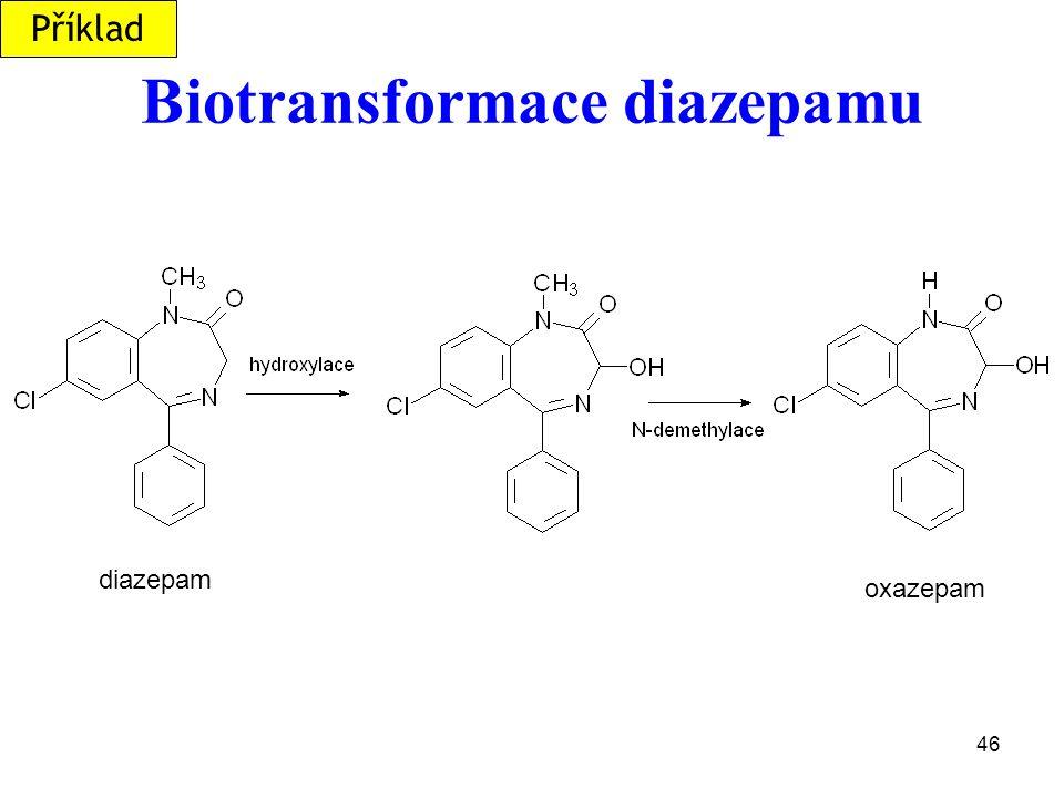 Biotransformace diazepamu