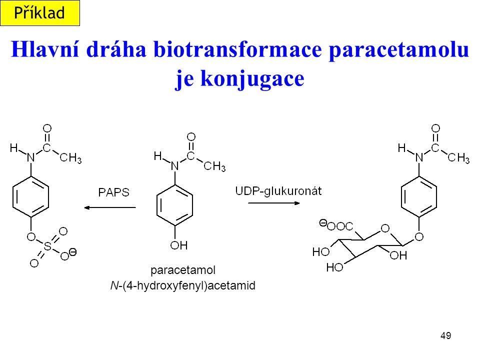 Hlavní dráha biotransformace paracetamolu je konjugace