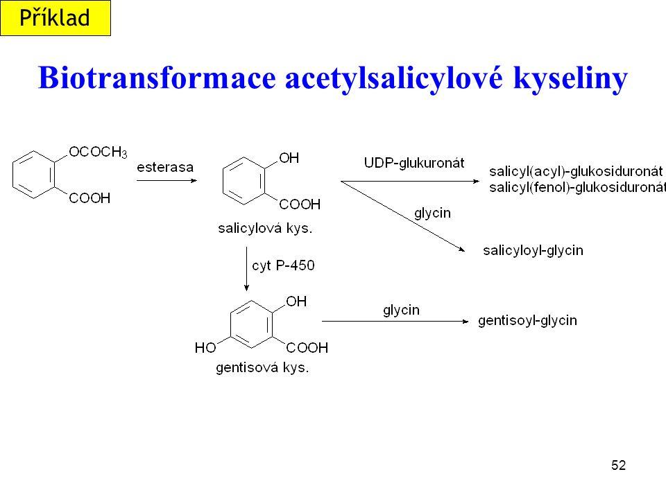 Biotransformace acetylsalicylové kyseliny