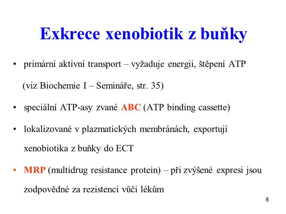 Exkrece xenobiotik z buňky