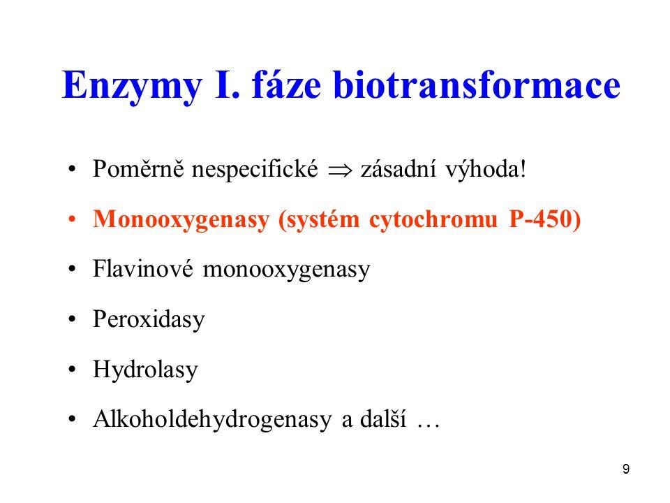Enzymy I. fáze biotransformace