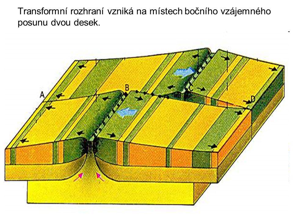 Transformní rozhraní vzniká na místech bočního vzájemného posunu dvou desek.