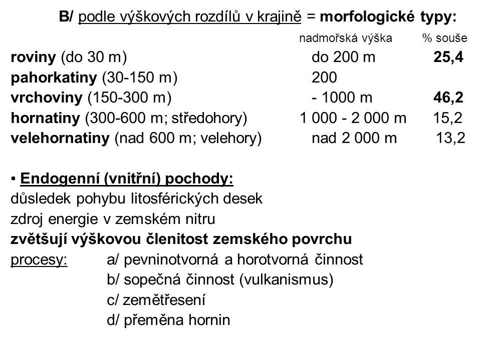 B/ podle výškových rozdílů v krajině = morfologické typy: