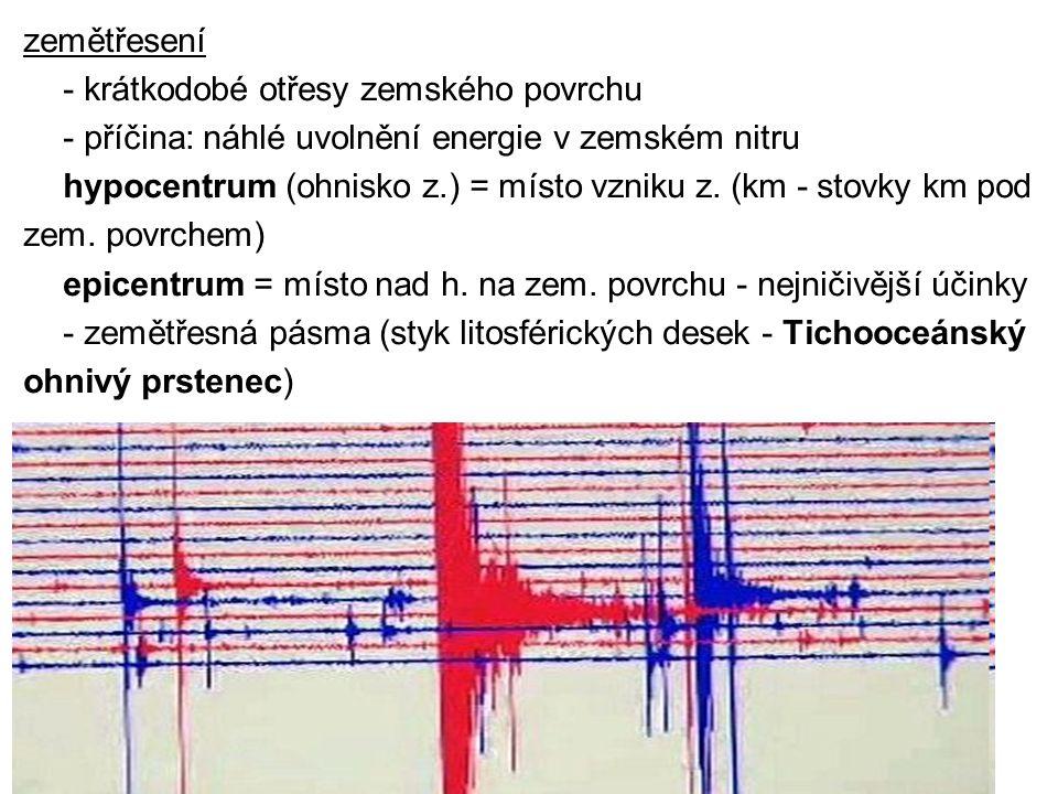 zemětřesení - krátkodobé otřesy zemského povrchu. - příčina: náhlé uvolnění energie v zemském nitru.